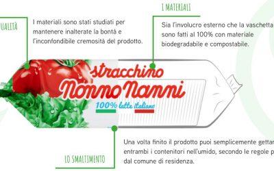 Best Packaging 2019: Nonno Nanni